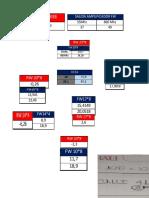 plano hfc