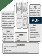 HITO 4 - Modelo de Negocio