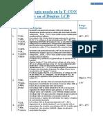 Terminologia-en-la-t-con-y-en-el-display.pdf