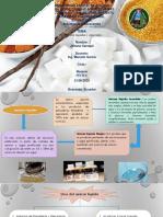 5. Azucares liquidas y especiales.PPT