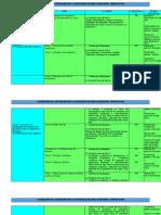 Calendario de Actividades Asignatura Seminario I..docx