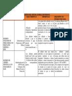 CUADRO COMPARATIVO REGIMENES DEL SISTEMA GENERAL DE PENSIONE