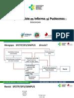 03. Kebijakan Sistem Informasi Puskesmas_Ringkasan.pptx