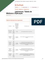 Traço de Argamassas_ Tabela de Misturas e Aplicação - Página 2 de 2 - FazFácil