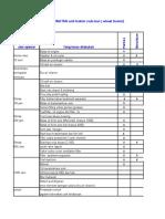 daftar perawatan tractor roda ban