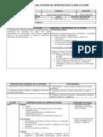 Formato Planificacion de Unidad de Aprendizaje Clase a Clase