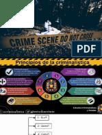 DACTILOSCOPIA FORENSE.pdf