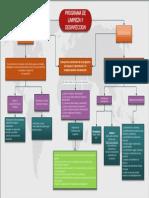 limpieza y desinfeccion cuadro.pdf