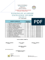 Ranking of Acedemic Exxellence Awards