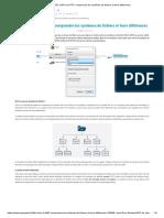 FAT32, exFAT et NTFS_ comprendre les systèmes de fichiers et leurs différences