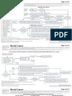 ca-treatment-rectal-web-algorithm