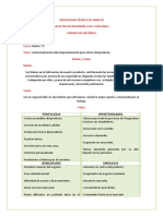 Contextualizacion productos.docx
