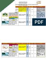 CRONOGRAMA ANN- SAIA-C-2019-04.docx