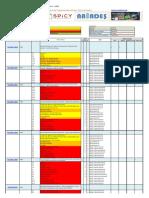 general overview on test standards for li-ion batteries part 1