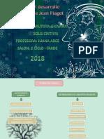 desarrollocognitivo-piaget-180716141330