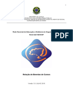 Ministerio Da Justica Secretaria Naciona