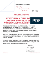 MACK NUMEROS DE FUNCIONES.pdf