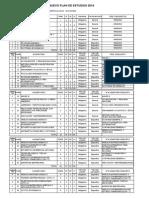 EQUIVALENCIA DEL PLAN DE ESTUDIOS 2002 AL 2019 Economia UNFV