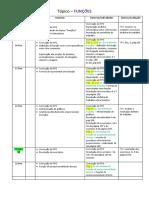 plano aulas_ Tópico Funções