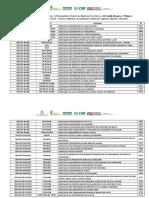 Resultado 1ª Etapa   Edital Emergencial de Chamada Pública n° 15-2020.pdf