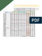 E_learning_monitor_evaluate_all_classes