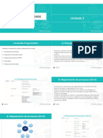 PUC_VIRTUAL_DA_Gestao Processos_Unid 2.pdf