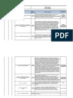 Copia de MATRIZ LEGAL SG-SST (version 1)
