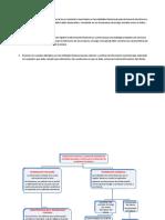 EVIDENCIA SEMANA # 1 ESTRATEGIAS COMERCIALES.docx