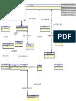Relational - FinTop - FinExmTop - FinExmCreditCardCore - FinExmCreditCardShared