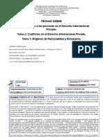 FICHAS  DE LA UNIDAD III, SOBRE LOS TEMAS I, II Y III. ESTUDIANTE LUIS VARGAS.docx