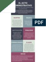 Resumen - Infografía - S6