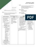 PERIO FINALS.pdf