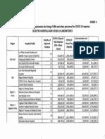 DO 2020-0298 (43 HRH EMPLOYEES) 1ST BATCH.pdf