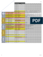 Design Status 18-Jun-20