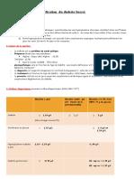 Diabete-physiopath-et-classification-DERDOUS.docx