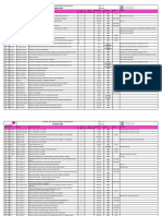CHL1 - Punch List Update - 26-01-2020 BRI