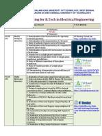 Virtual_Lab_Mapping_for_B.TECH_EE (1).pdf