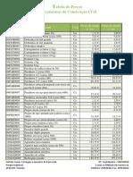 Tabela de Preços - Ferramentas de Construção Civil - correto