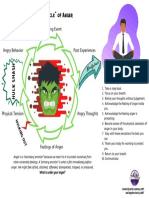 The Hulk Cycle of Anger