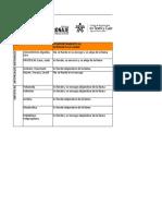 Copia de TABLA DE ANALISIS FIBRAS TEXTILES (1)