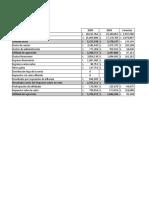 trabajo final de administracion financiera
