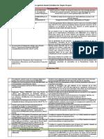 Normas Aprobadas. PPTP 2020