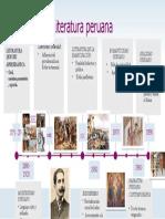 Literatura peruana joaquin sierra