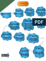 Constituciones.pdf