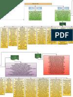OrganismosDelEstadoByNataliaCabrera (1).pdf