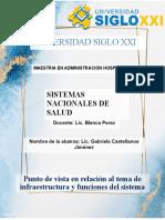 INFRAESTRUCTURA Y FUNCIONES DEL SISTEMA DE SALUD.docx