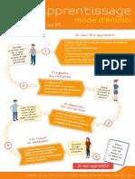 fiche-mode-emploi-2019.pdf