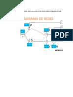 diagrama de GANT