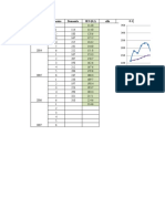 Ejemplo de regresion lineal y s expn. doble