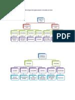 ejemplostipodeorganizaciones-160412125510